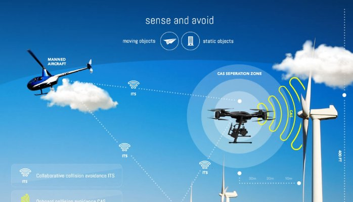 10KeyThings-Drones-with-Sense-Avoid-Technology 10 Most Anticipated Technologies in 2016